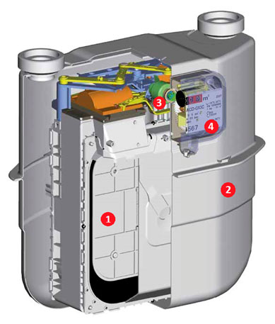 Конструкция ACD счетчика газа ITRON